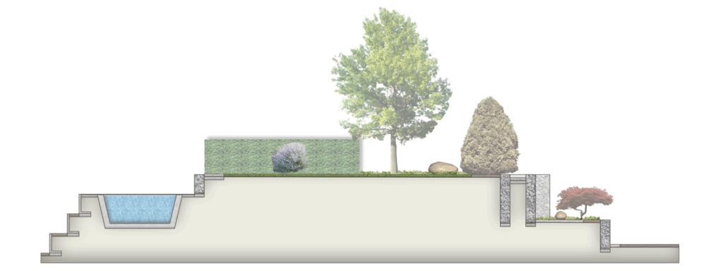 Schnitt über die drei Ebenen des Gartens