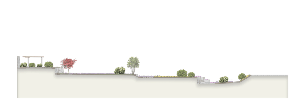 Grosser Längsschnitt durch Terrassengarten